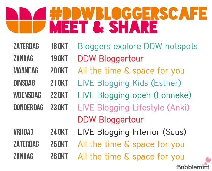 ProgrammaDDWBloggerscafe