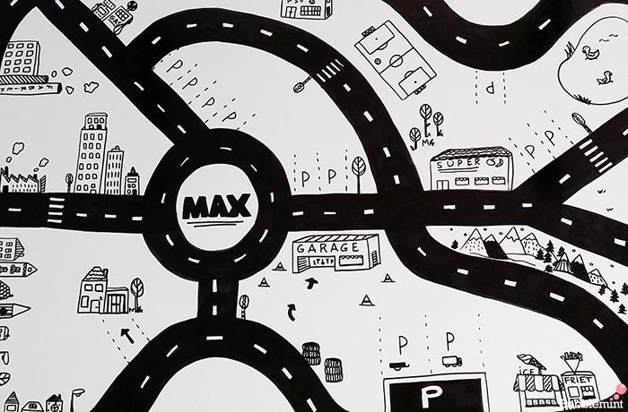 DIY roadmap1